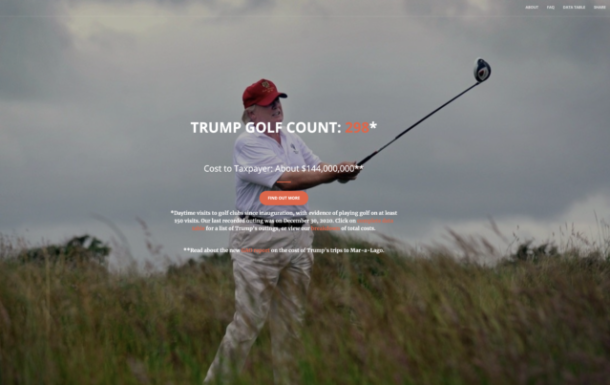 trump-golf-count-website_kate-stockman-aspect-ratio-640-403